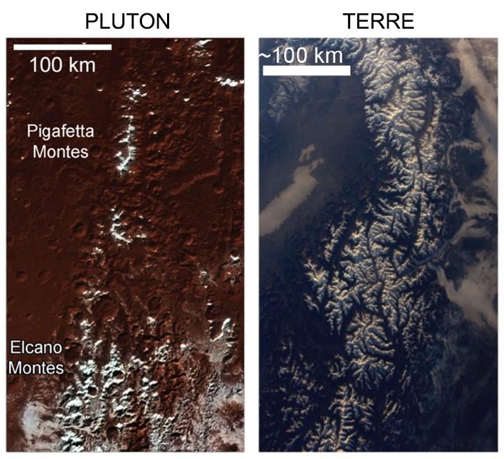 A gauche, la région de « Cthulhu» près de l'équateur de Pluton et à droite, les Alpes sur Terre. Deux paysages identiques, créés par des processus très différents. © NASA/Johns Hopkins University Applied Physics Laboratory/Southwest Research Institute © T