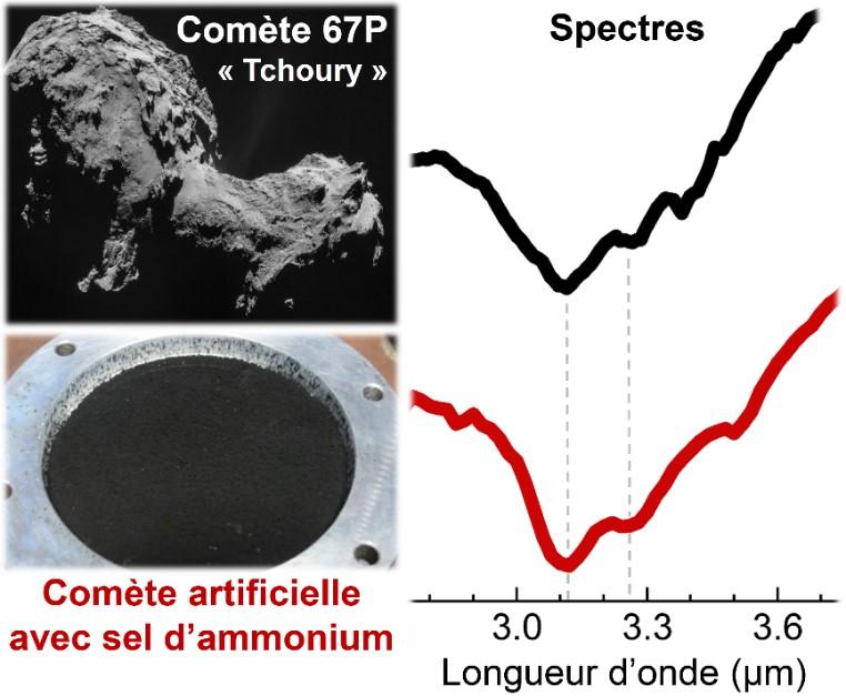 image en haut à gauche ; crédits : ESA/Rosetta/NAVCAM – CC BY-SA IGO 3.0