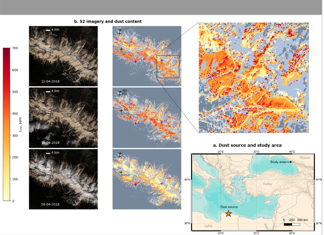 Figure 2 - (a) Localisation du site d'étude et de la zone source des poussières, (b) Séries temporelles des données Sentinel-2, (gauche) image RGB, (droite) quantité de poussières en surface de la neige estimée à partir des images. Les zones grises correspondent aux zones nuageuses ou sans neige (gris foncé) et aux zones de forte pente ou bruitées (gris clair). En haut à droite de l'image, un zoom sur une carte de contenu en poussière. Sur ce zoom, on peut observer les pistes de ski où le contenu en poussière est moins élevé. [Crédit : Dumont et Al JGR]