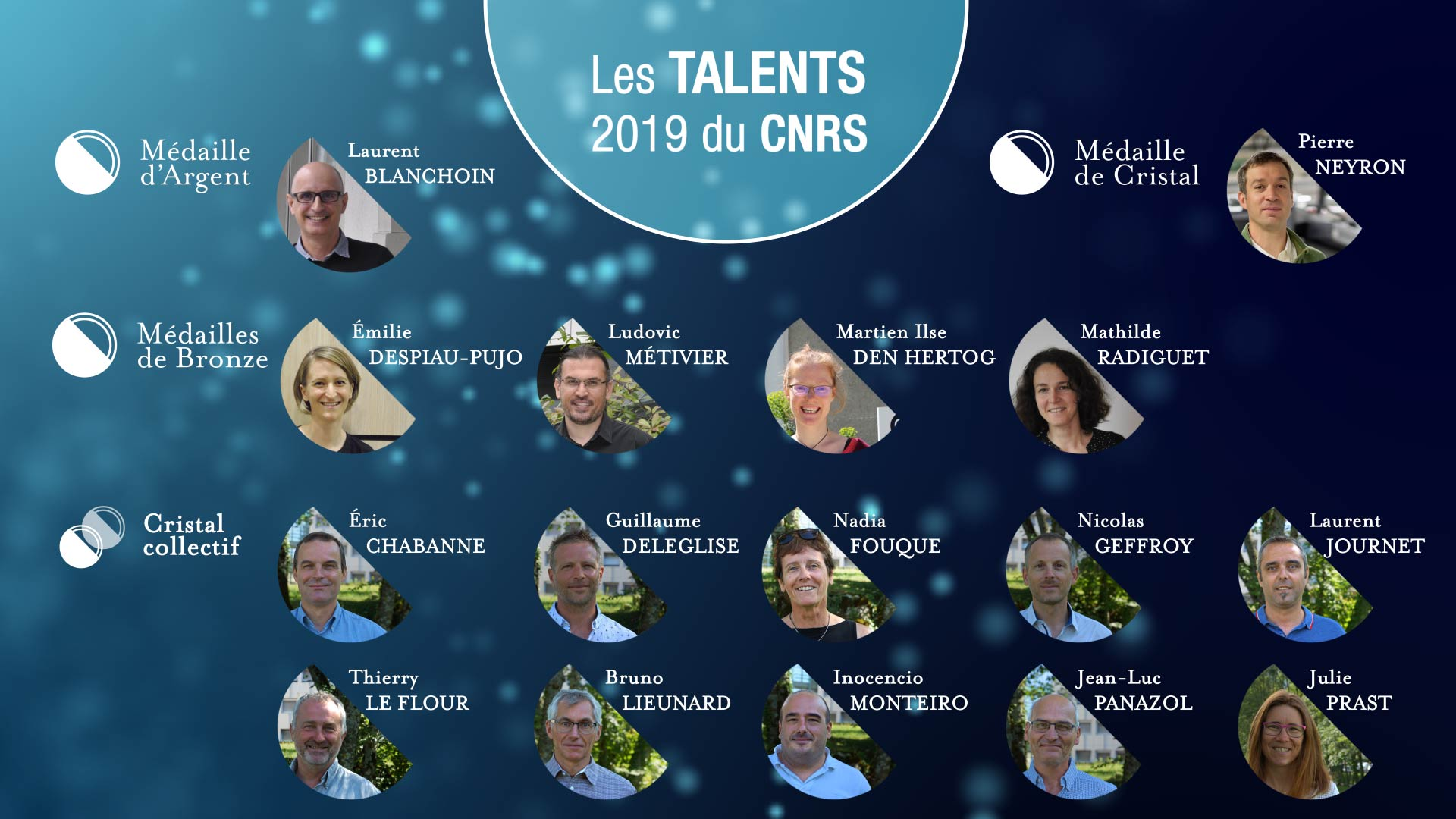 Palmarès Talents 2019
