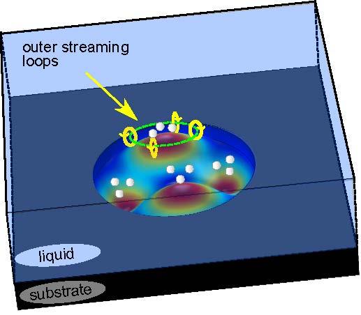 micro-vortex de vent acoustique